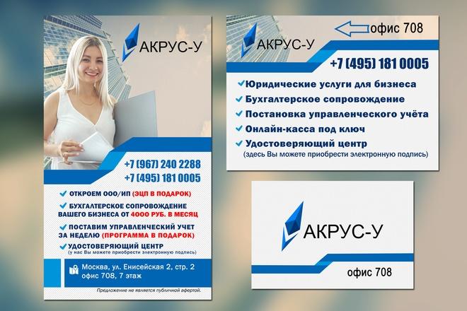Дизайн плакаты, афиши, постер 64 - kwork.ru