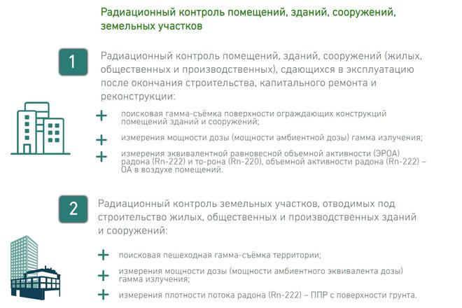 Создание сайтов на конструкторе сайтов WIX, nethouse 20 - kwork.ru