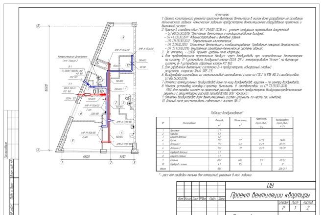 Проектирование вентиляции 29 - kwork.ru