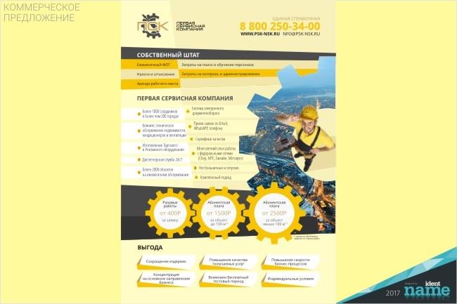 Бизнес презентацию в PDF 18 - kwork.ru