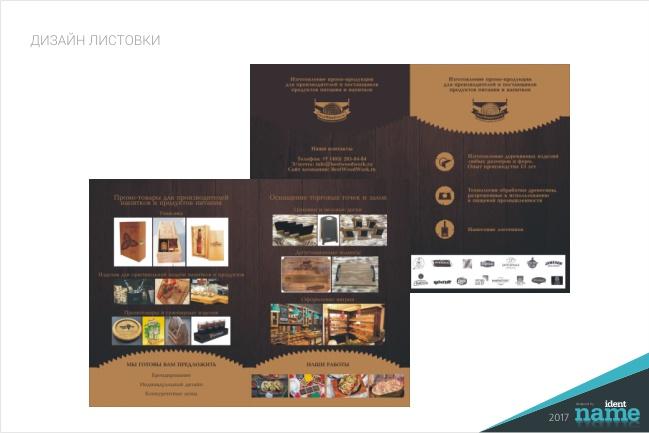 Бизнес презентацию в PDF 28 - kwork.ru