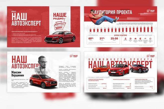 Оформление презентации товара, работы, услуги 32 - kwork.ru