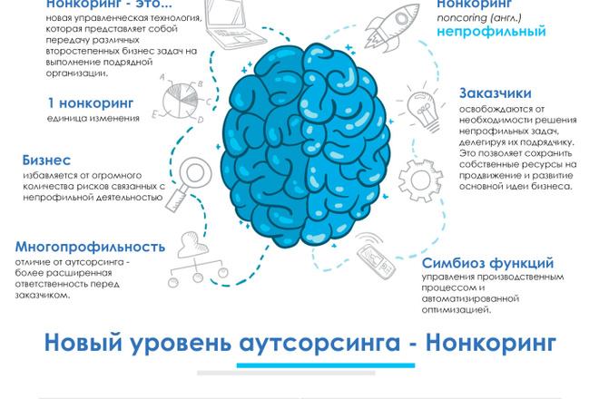 Создам дизайн коммерческого предложения 1 - kwork.ru