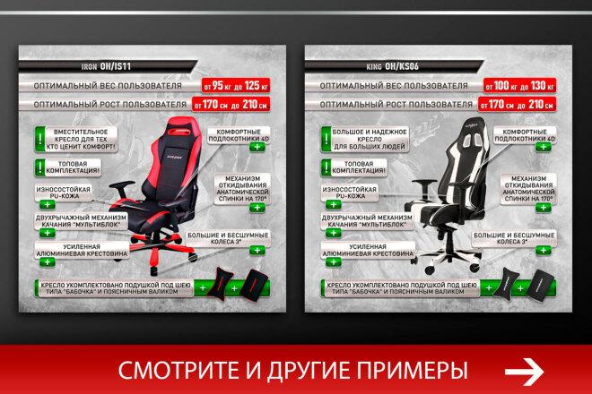 Баннер, который продаст. Креатив для соцсетей и сайтов. Идеи + 63 - kwork.ru