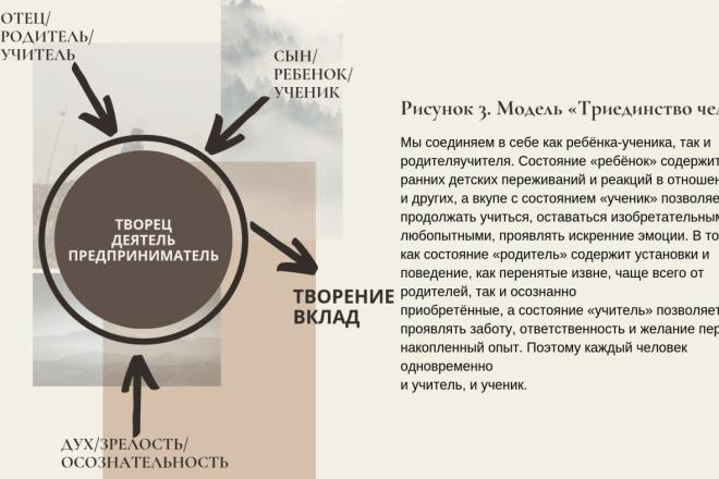 Стильный дизайн презентации 283 - kwork.ru