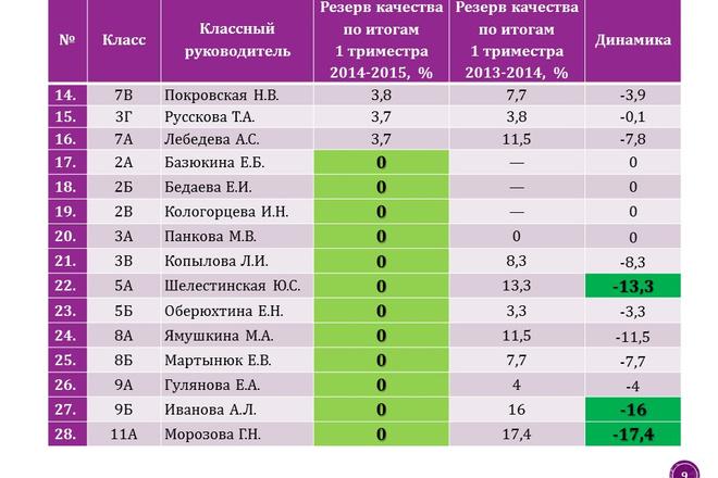 Создание презентаций 34 - kwork.ru