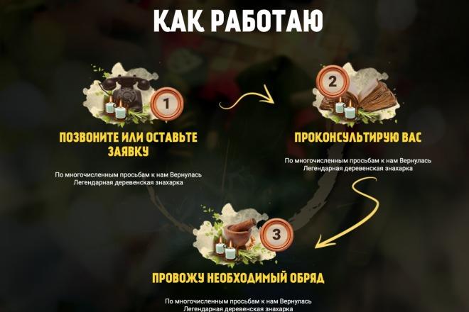 Вёрстка сайтов по доступной цене 69 - kwork.ru