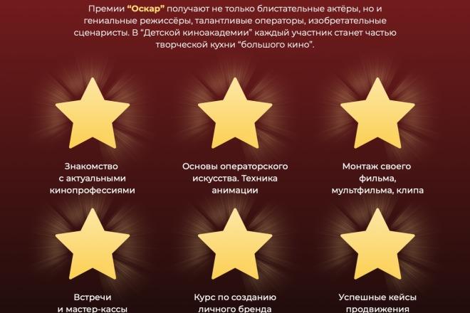 Вёрстка сайтов по доступной цене 46 - kwork.ru
