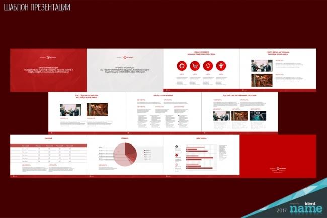 Концепт-дизайн, шаблон презентации 9 - kwork.ru