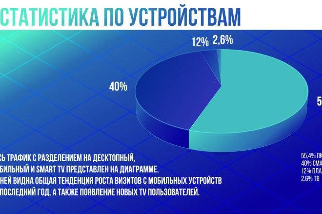 Дизайн группы в VK 6 - kwork.ru