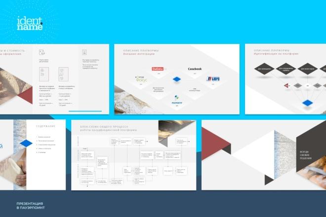 Редизайн или переверстка вашей презентации 3 - kwork.ru