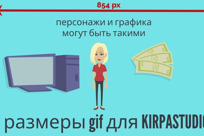 Сделаю гиф анимацию с инфографикой и персонажами 4 - kwork.ru
