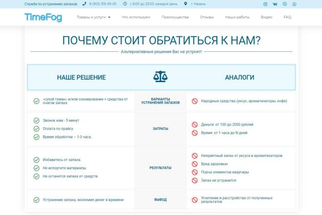 Сайт для любого бизнеса на Wordpress 2 - kwork.ru