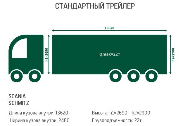 Нарисую иллюстрацию по фотографии 33 - kwork.ru