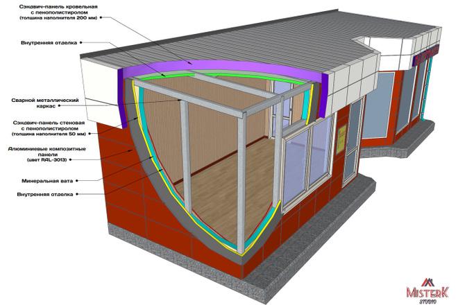 Моделирование и визуализация зданий 22 - kwork.ru