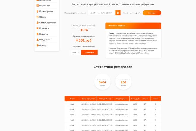 Дизайн любой страницы сайта + бонусы 25 - kwork.ru