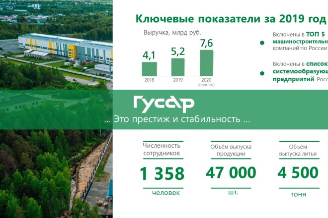 Сделаю продающую презентацию 43 - kwork.ru