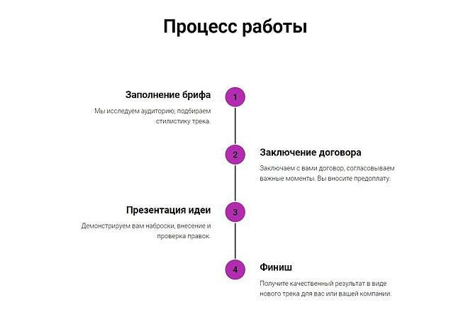 Platforma LP Creatium Сайт под ключ 28 - kwork.ru