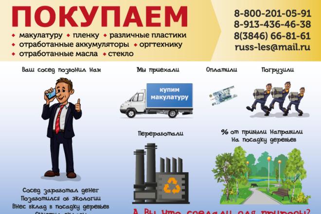Нарисую карикатуру 6 - kwork.ru