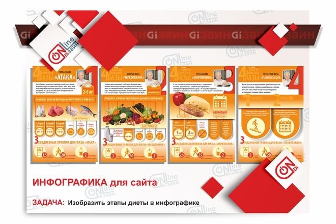 Разработка этикетки 11 - kwork.ru