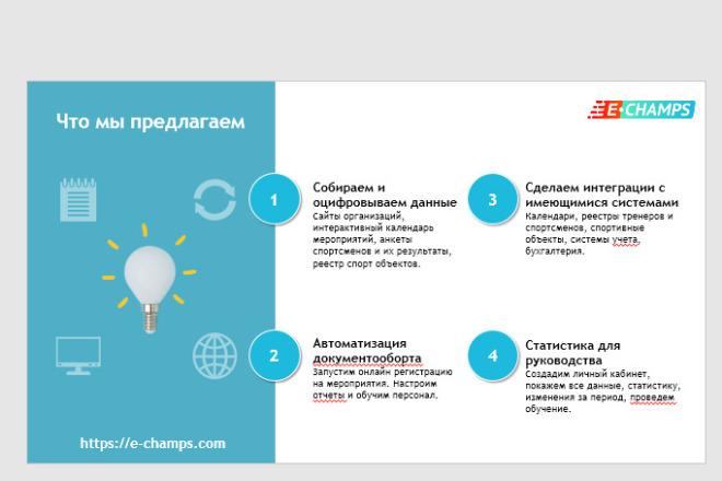 Исправлю дизайн презентации 5 - kwork.ru