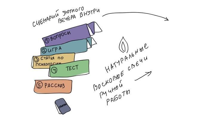 Нарисую любую иллюстрацию в стиле doodle 2 - kwork.ru