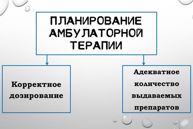 Создание презентаций 19 - kwork.ru