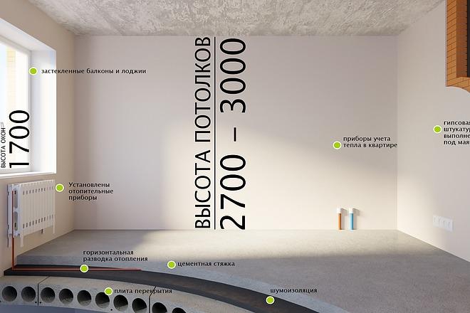 3D-визуализация интерьеров 1 - kwork.ru