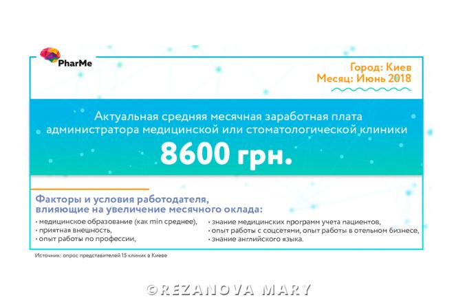 2 красивых баннера для сайта или соц. сетей 32 - kwork.ru