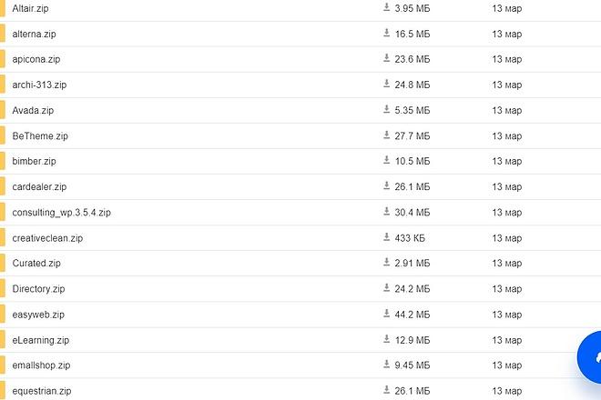 49 премиум тем Вордпресс для интернет-магазина на WooCommerce 8 - kwork.ru