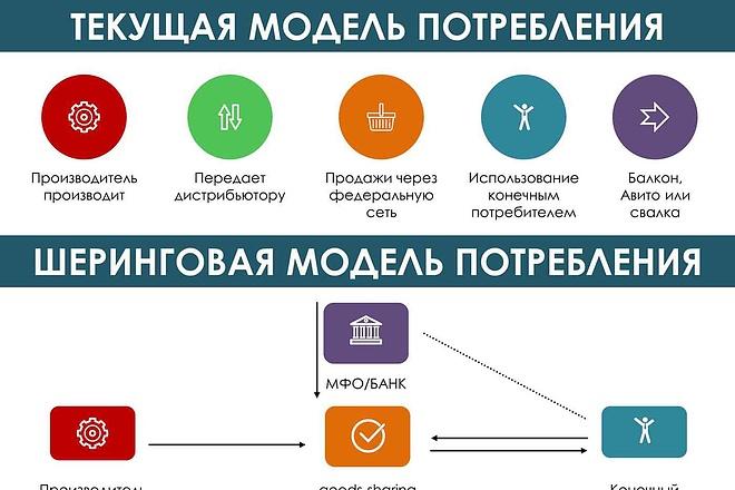 Исправлю дизайн презентации 36 - kwork.ru