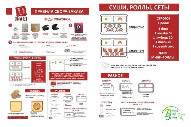 Отрисовка в вектор 29 - kwork.ru