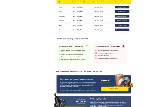 Дизайн одного блока Вашего сайта в PSD 15 - kwork.ru