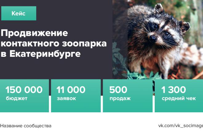 Продающий Promo-баннер для Вашей соц. сети 22 - kwork.ru