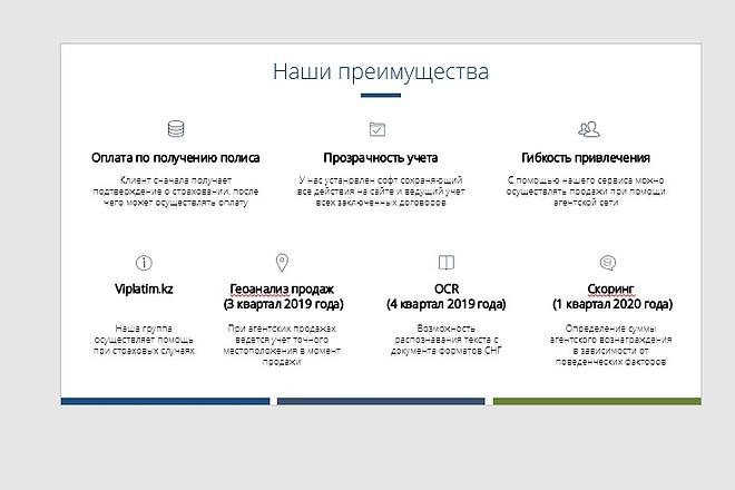 Исправлю дизайн презентации 20 - kwork.ru