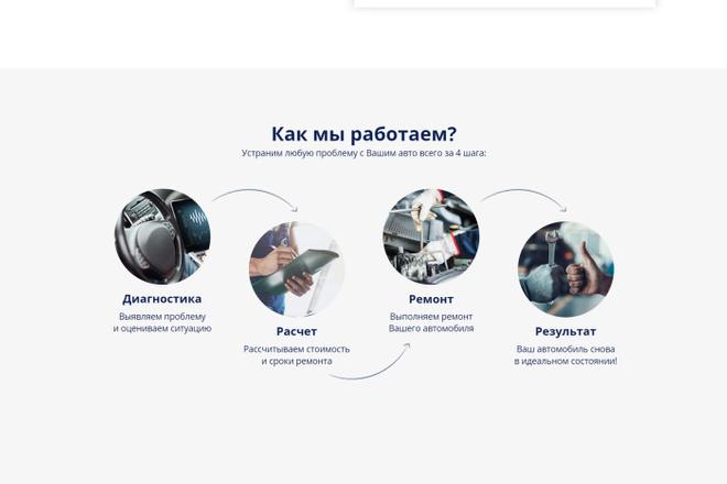 Создам продающий Landing Page под ключ 2 - kwork.ru