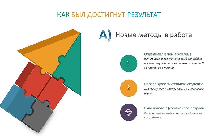 Оформление презентации в PowerPoint 3 - kwork.ru