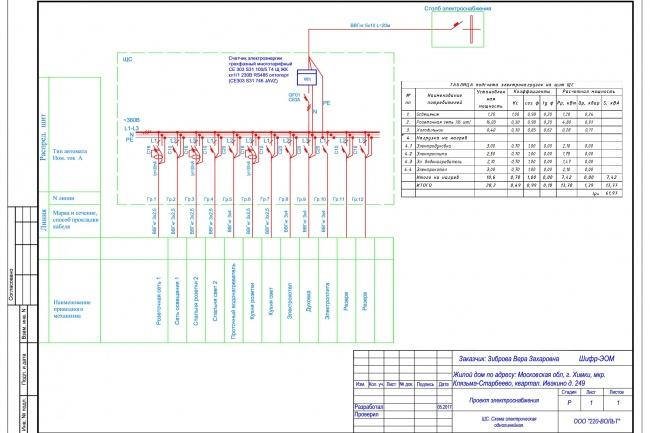 Выполню однолинейную схему электроснабжения 69 - kwork.ru
