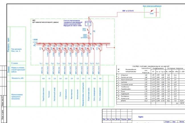 Выполню однолинейную схему электроснабжения 66 - kwork.ru