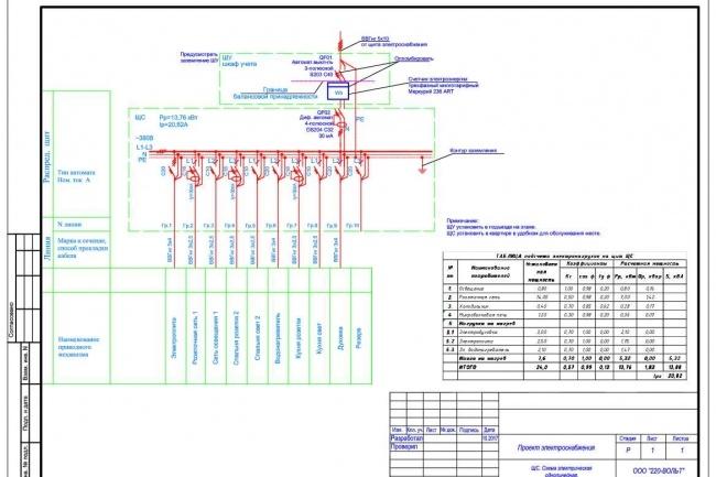 Выполню однолинейную схему электроснабжения 67 - kwork.ru