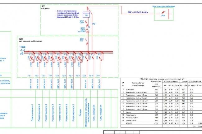 Выполню однолинейную схему электроснабжения 65 - kwork.ru