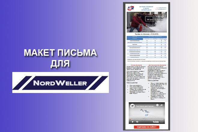 Создам html письмо для e-mail рассылки -адаптация + дизайн 30 - kwork.ru