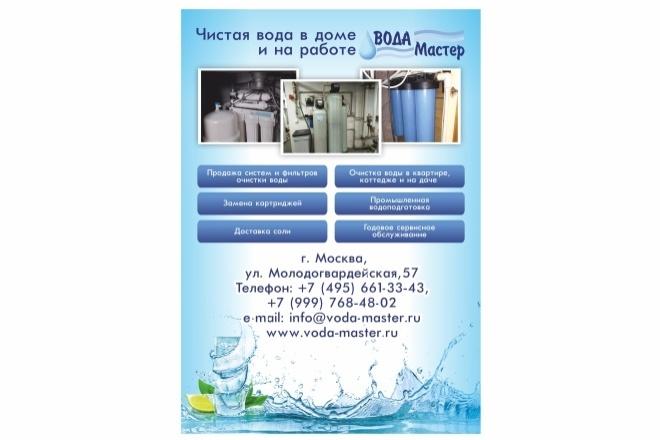 Отрисовка в вектор 53 - kwork.ru