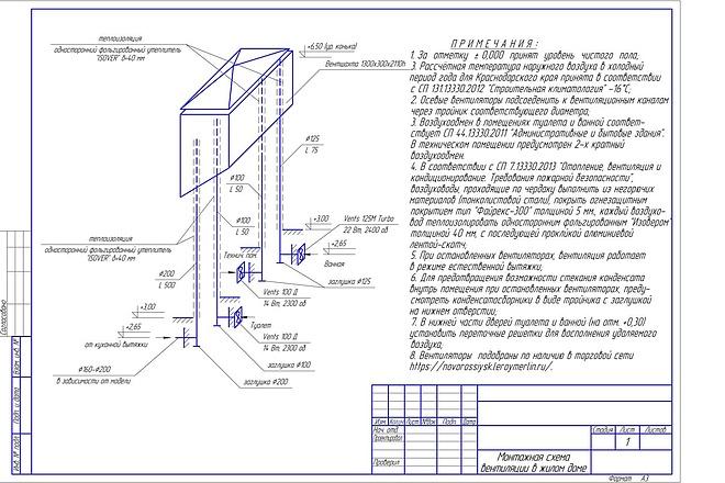 Проектирование вентиляции 33 - kwork.ru