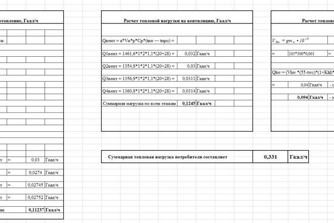 Расчет тепловых нагрузок 1 - kwork.ru