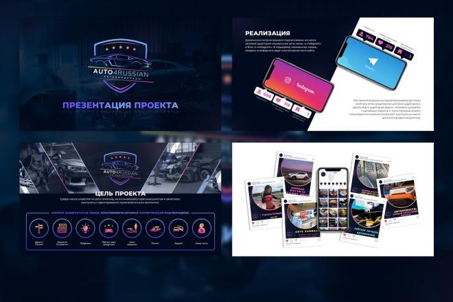 Оформление презентации товара, работы, услуги 21 - kwork.ru