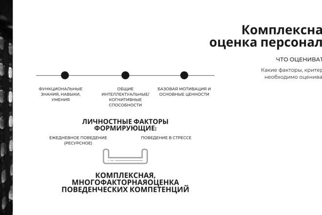 Стильный дизайн презентации 54 - kwork.ru
