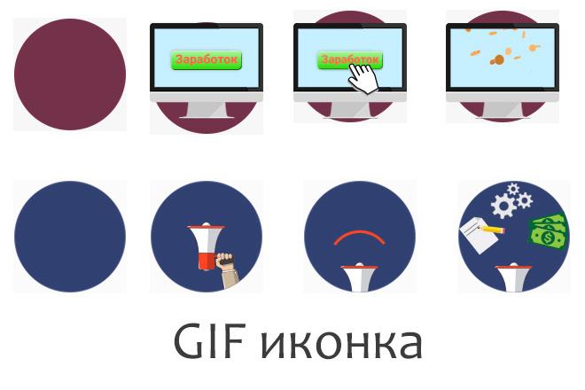Сделаю 2 качественных gif баннера 46 - kwork.ru