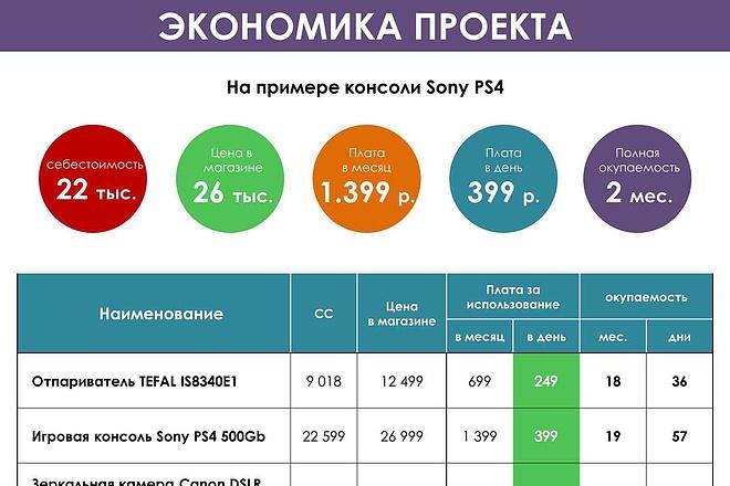 Исправлю дизайн презентации 40 - kwork.ru
