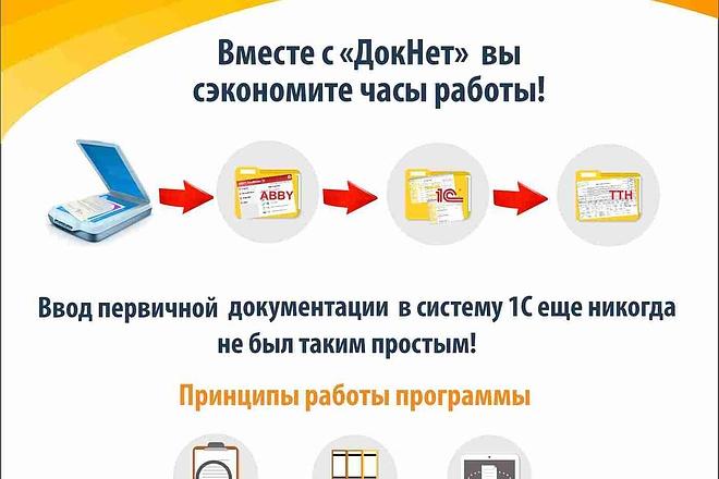Дизайн - макет быстро и качественно 71 - kwork.ru